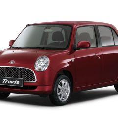 DAIHATSU_TREVIS_micro car_5_2006_exterior-photos_o_daihatsu-trevis-micro-car-5-doors-2006-model-exterior-photos-16