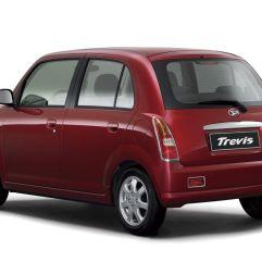 DAIHATSU_TREVIS_micro car_5_2006_exterior-photos_o_daihatsu-trevis-micro-car-5-doors-2006-model-exterior-photos-17