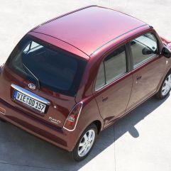 DAIHATSU_TREVIS_micro car_5_2006_exterior-photos_o_daihatsu-trevis-micro-car-5-doors-2006-model-exterior-photos-6